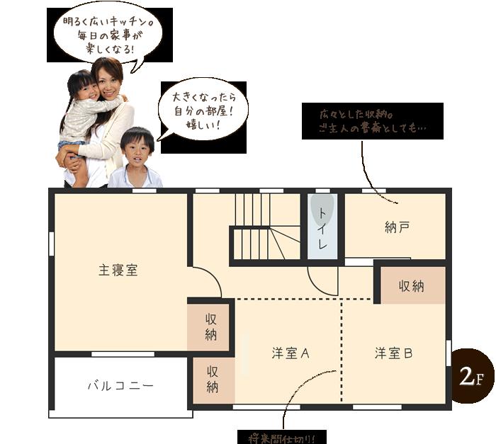 2F 納戸:広々とした収納。ご主人の書斎としても。 洋室A,B:将来間仕切り!