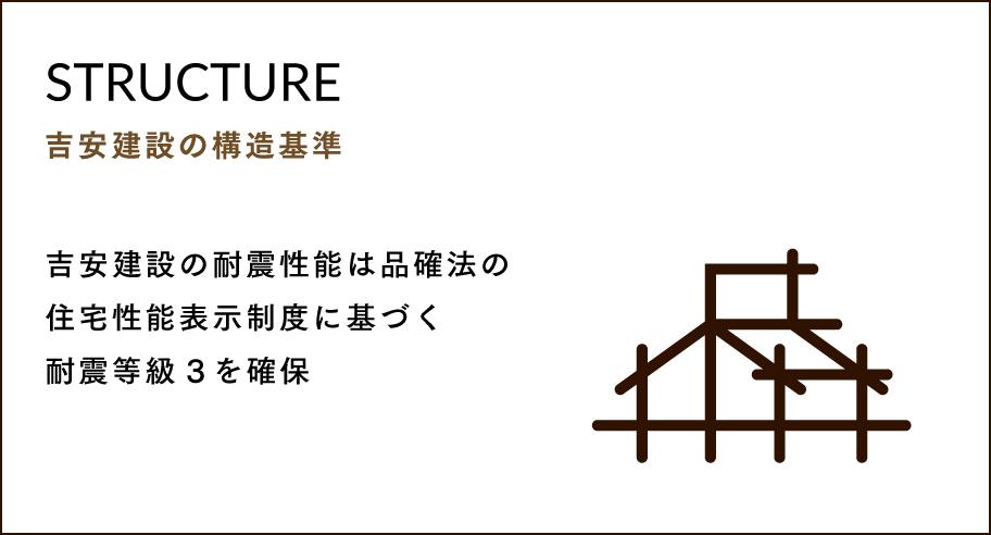 吉安建設の構造基準